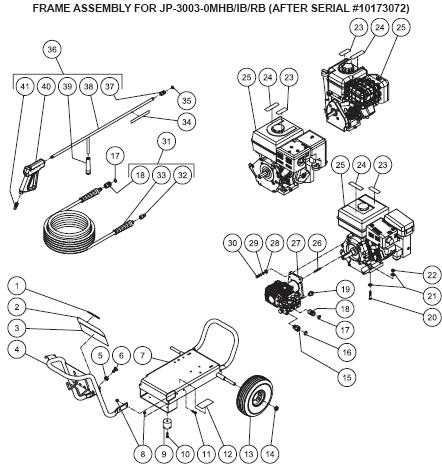 JP-3003-0MHB Pressure Washer breakdowns Replacement Parts, repair Kits & manual.